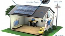 Çatılarda Güneş Enerji Santrali